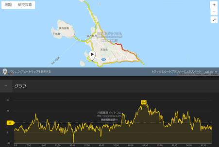 miyako100km2017.jpg