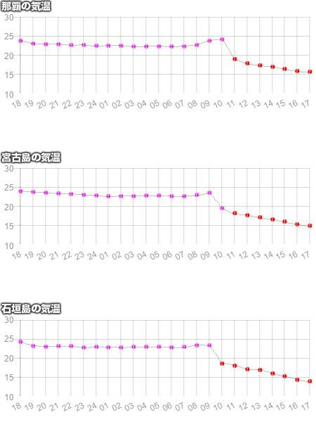 temperature20200216.jpg