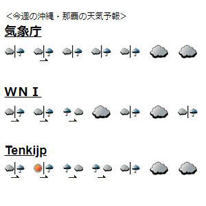 tenki20190218.jpg